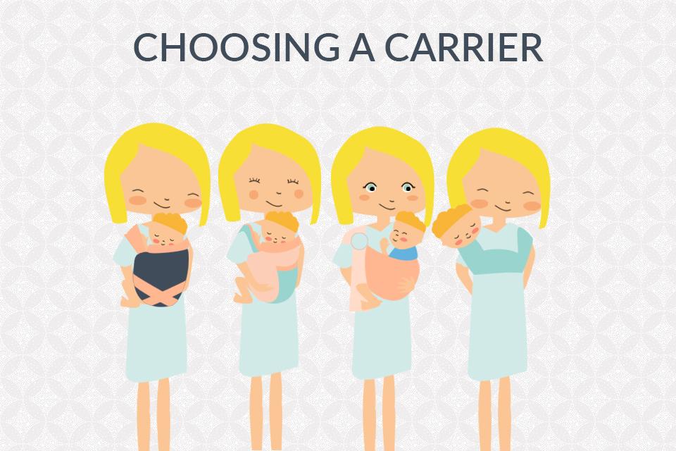 Types Of Baby Carriers Koala Mama Malta Babywearing Consultancy